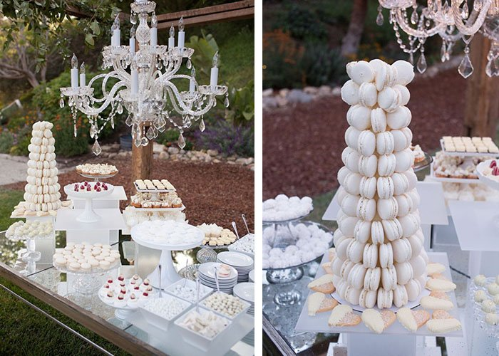 19-dress-up-dessert-table.jpg