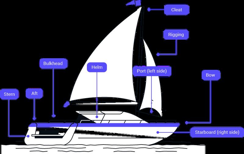 Boat_callouts_2