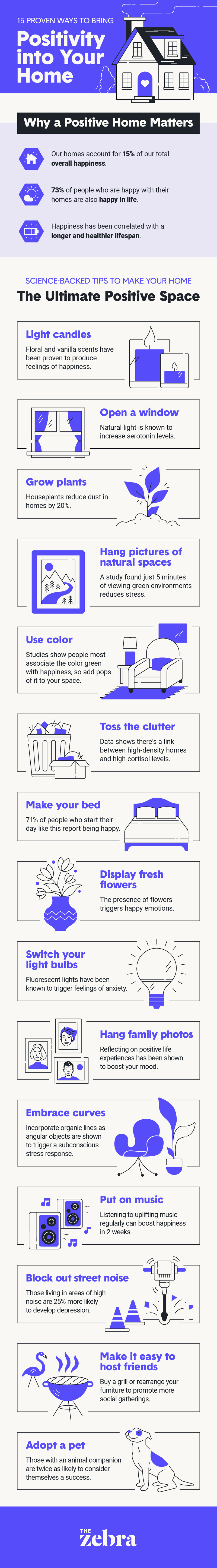 positive energy interior decor tips infographic