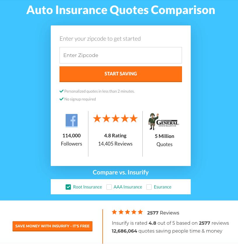 Insurify Car Insurance Quote Comparison Is It Legit The Zebra