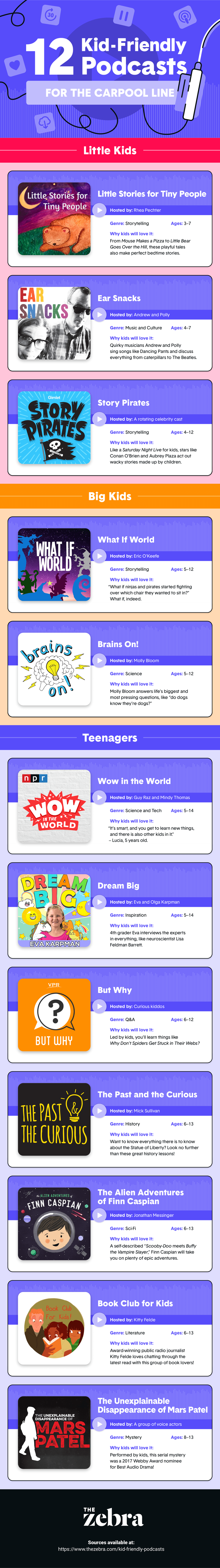 best kid-friendly podcasts infographic