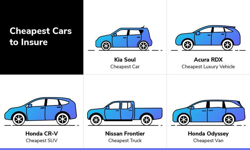 arizona-cheapest-cars-to-insure.jpg