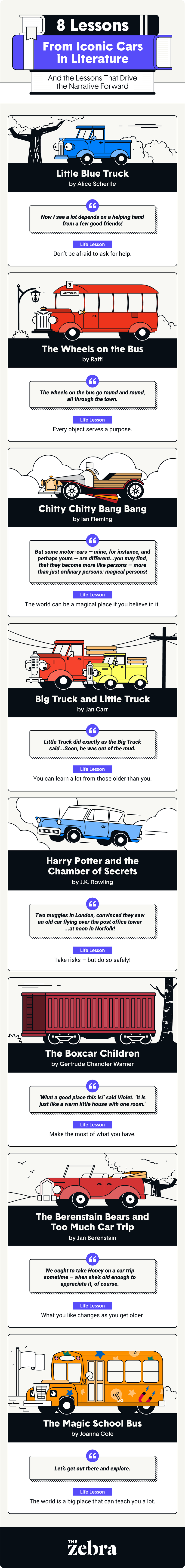 childrens book cars infographic