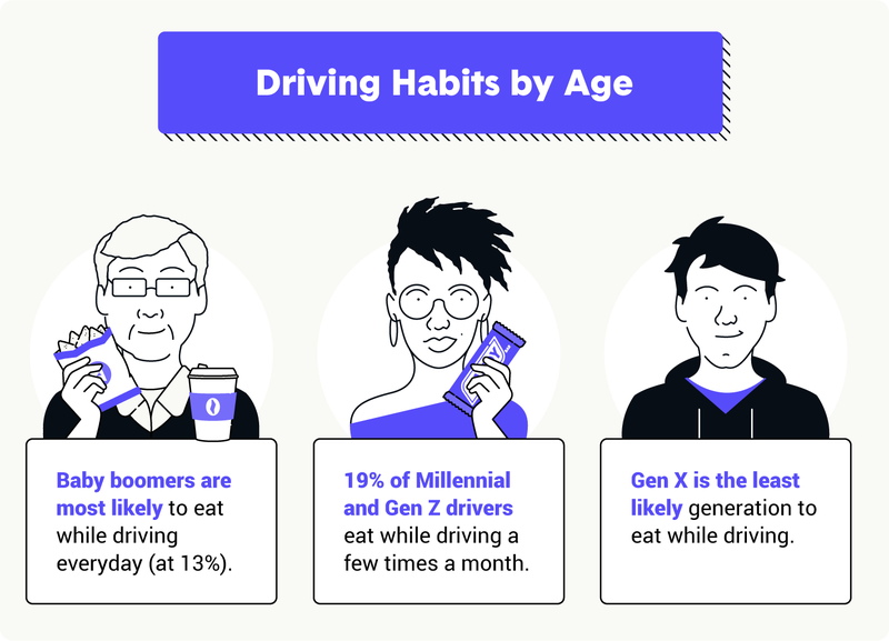 driving-habits-by-age.png