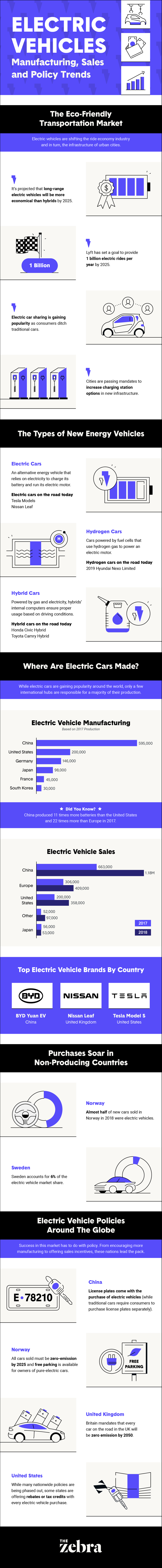 electric-vehicle-trends