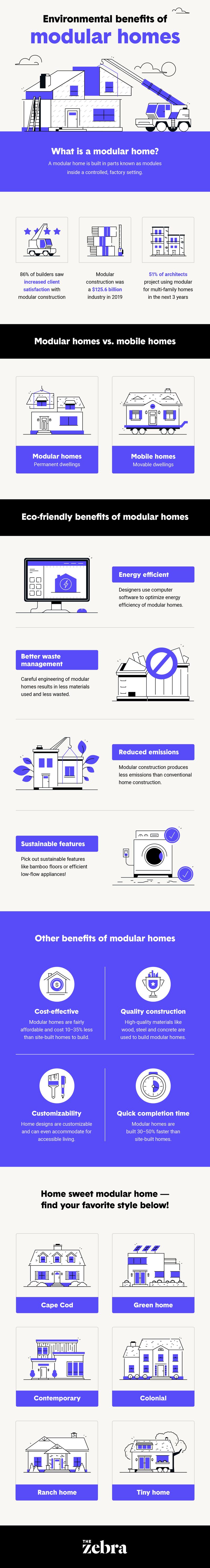 environmental-benefits-of-modular-homes.png