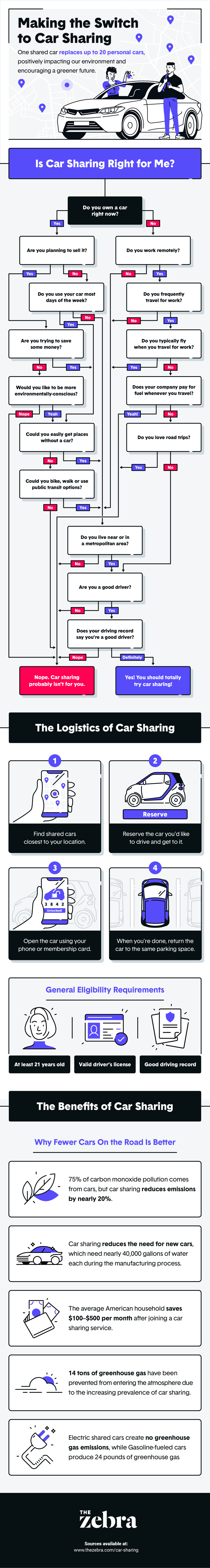 car_sharing_infographic_v3