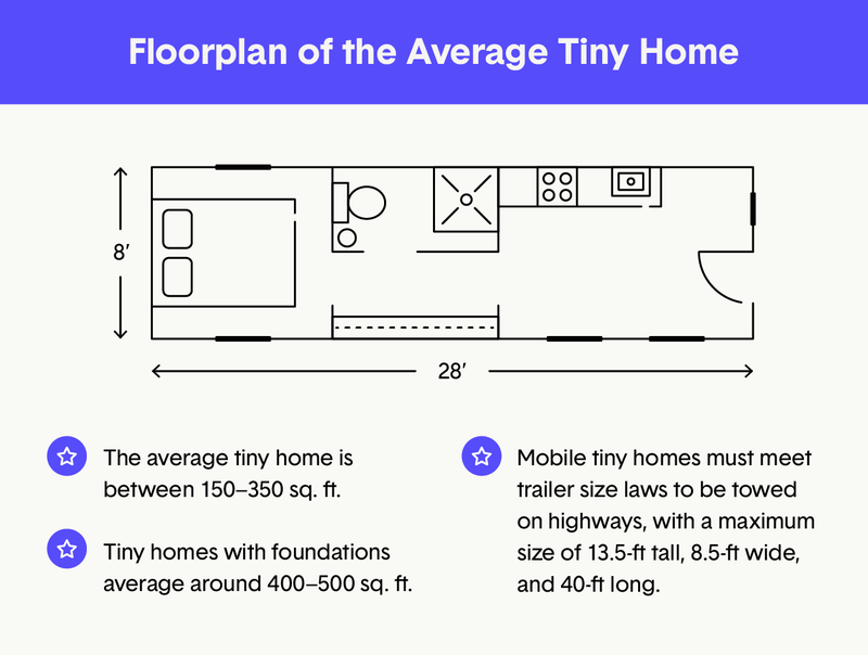 floorplan-of-average-tiny-home.png