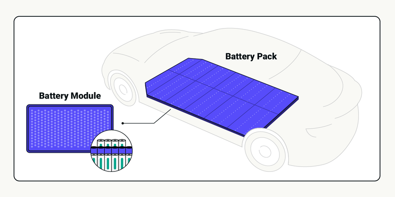 how an EV battery pack works
