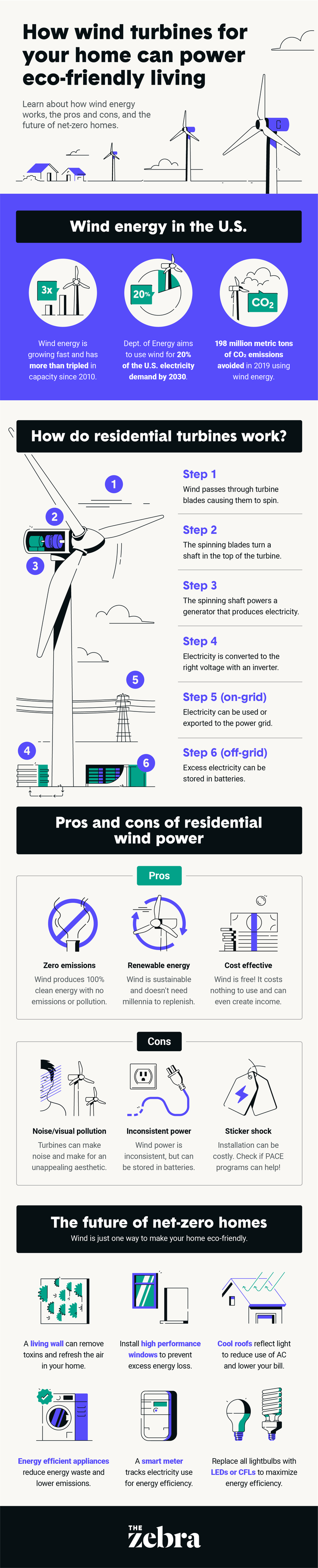 how-wind-turbines-can-power-eco-friendly-living.png