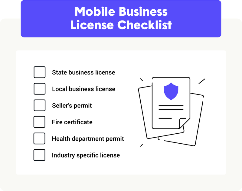 mobile-license-checklist.png