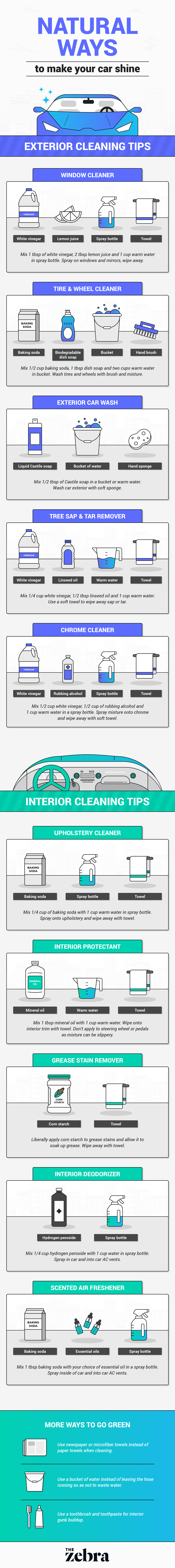 natural car cleaners you can make at home. safe products. make your car shine