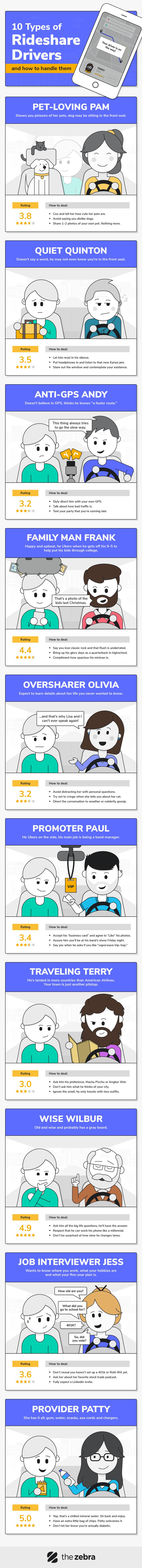 rideshare drivers infographic