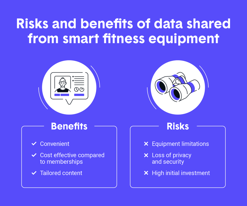 risk-and-benefits-of-data-shared-by-smart-fitness-quipment.png