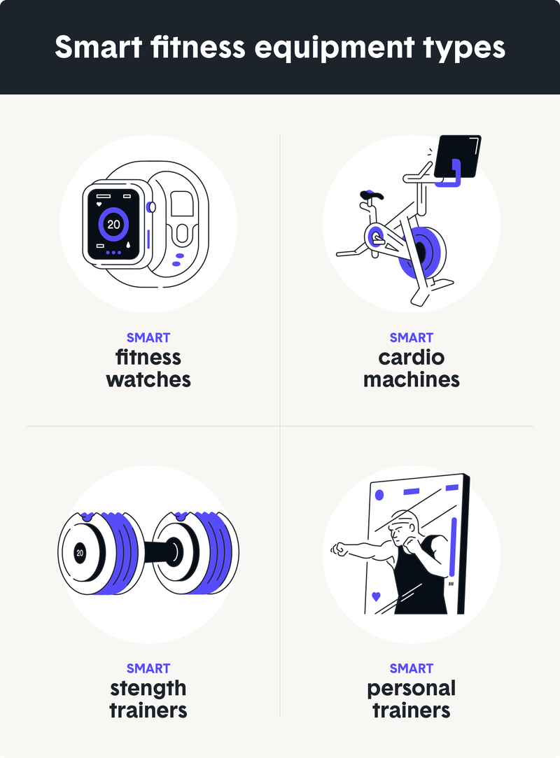 smart-fitness-equipment-types.png