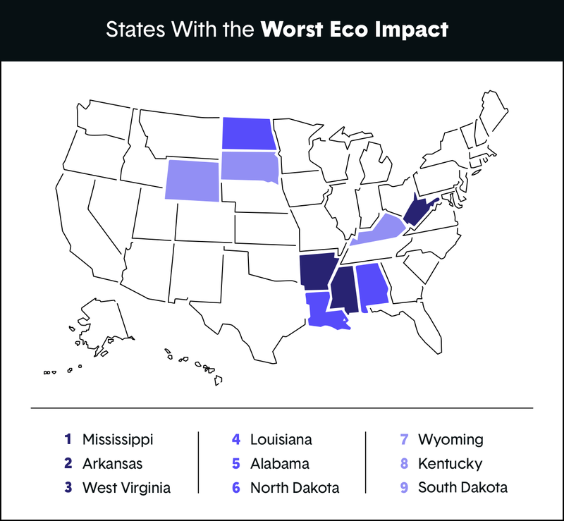 states-that-worst-eco-impact.png