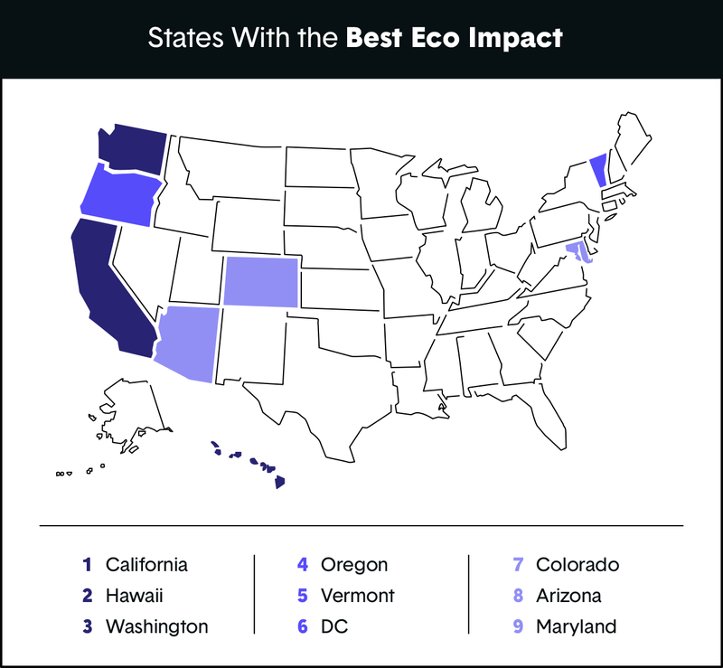 states-with-best-eco-impact-purple.png