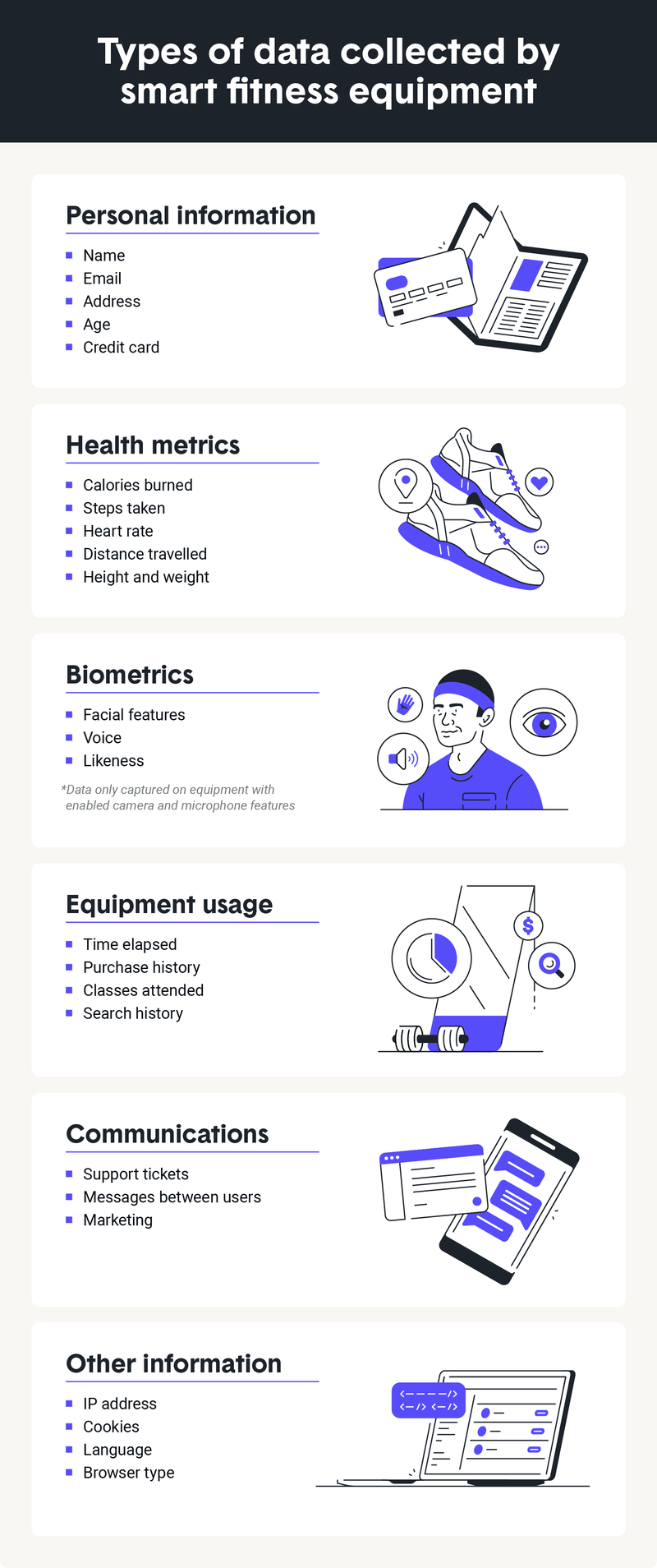 types-of-data-collected-by-smart-fitness-equipment.png
