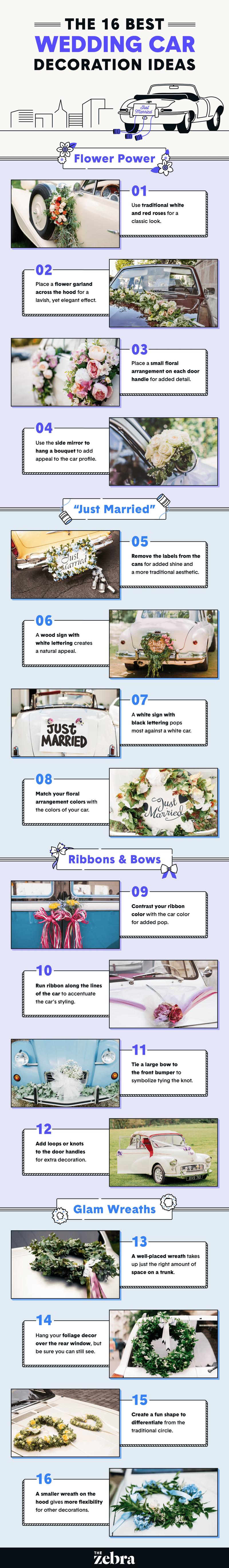 wedding car decor infographic