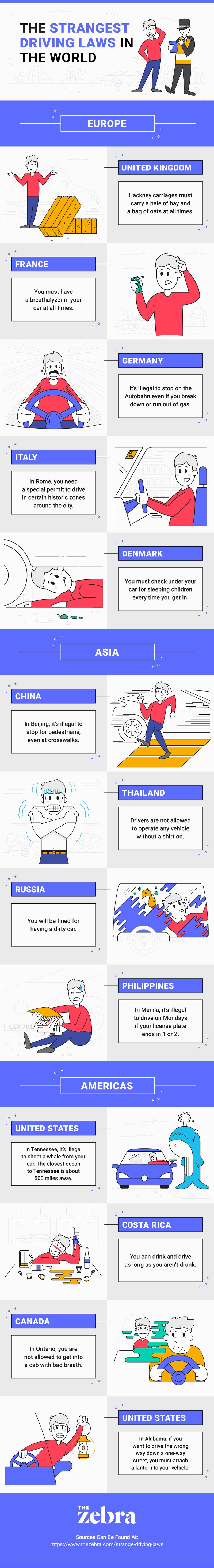 strange driving laws around the world