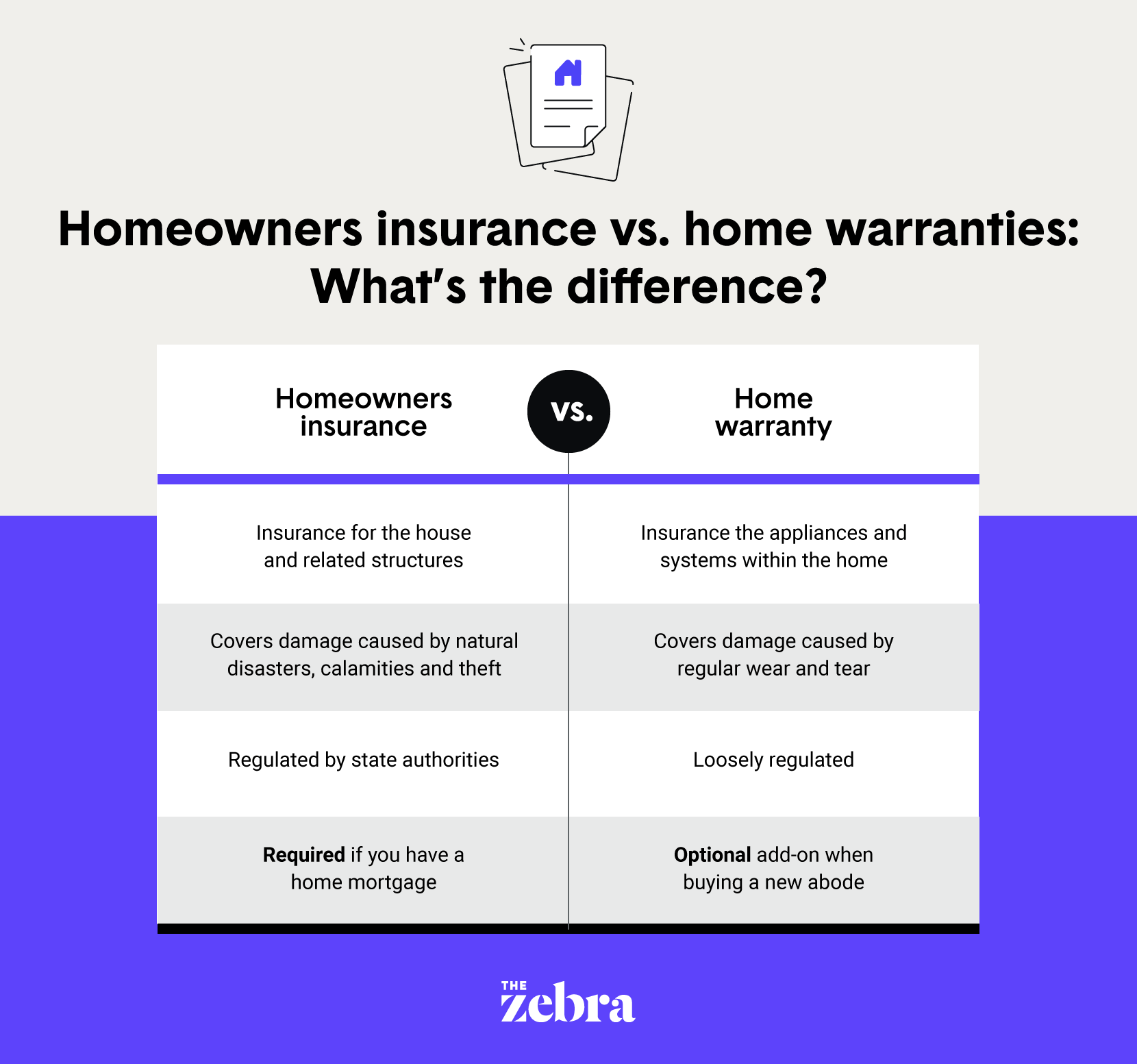 What Is A Home Warranty The Zebra
